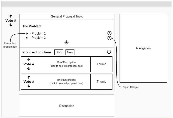 blender_proposal_site_proposal