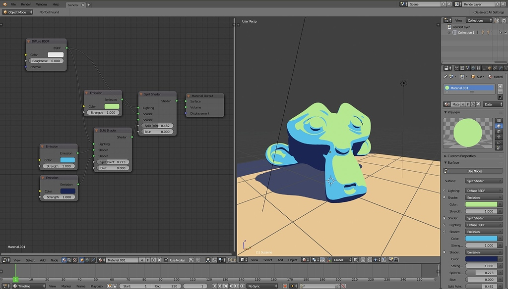 Contribution Npr Nodes In Eevee Blender Development Blender Developer Talk