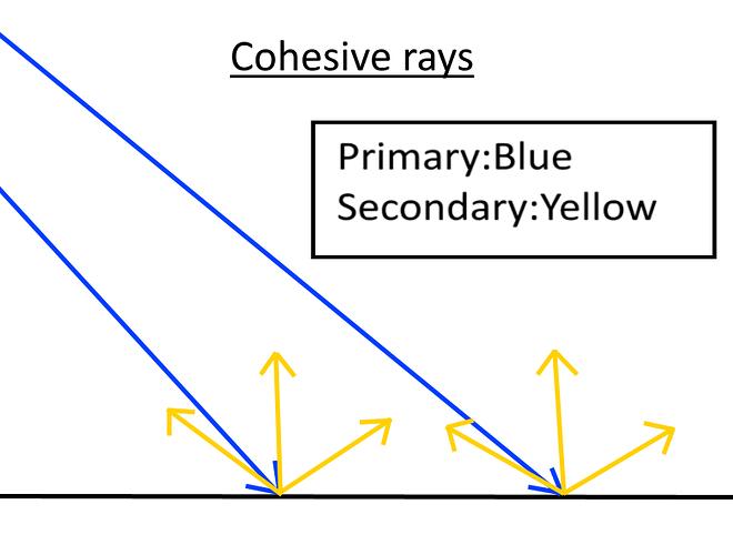 Cohesive%20rays