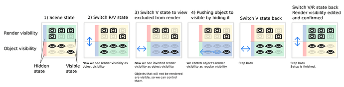 Visibility%20Render%20switch