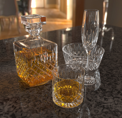 cycles redshift quality glass