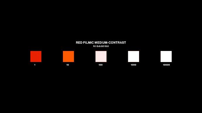 COLOR_GRID_RED_FILMIC_MEDIUM-CONTRAST_000