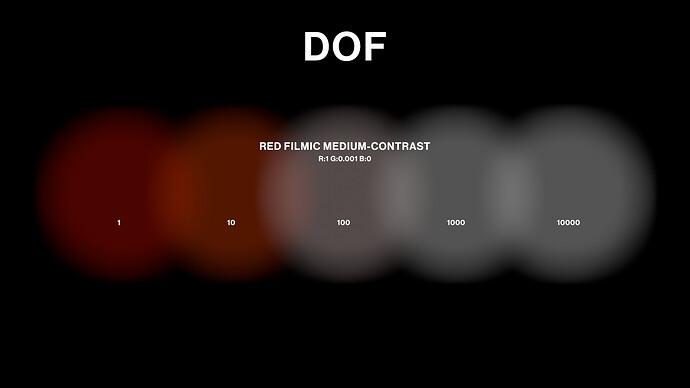 COLOR_GRID_RED_FILMIC_MEDIUM-CONTRAST_001