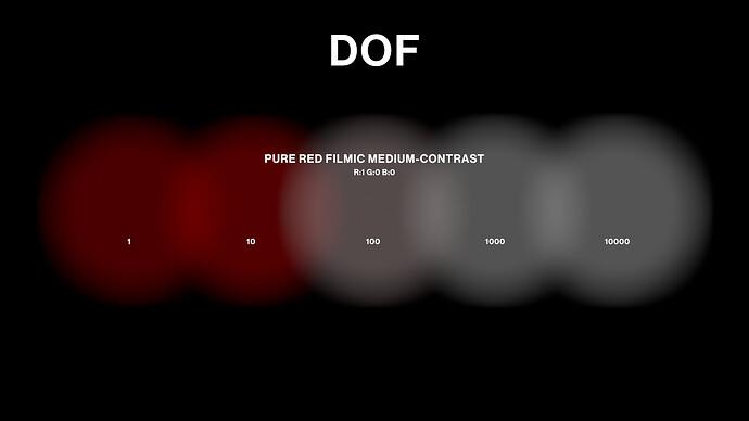 COLOR_GRID_PURE_RED_FILMIC_MEDIUM-CONTRAST_001