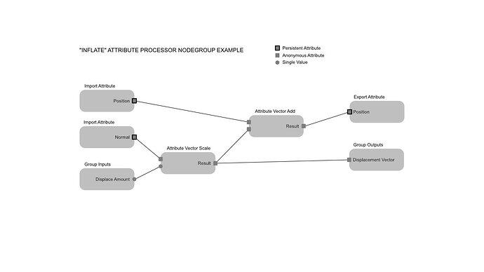 Attribute_Processor_Example_01_v01