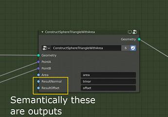 output_attributes