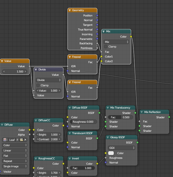 Diffuse translucency way too difficult to set up in Cycles