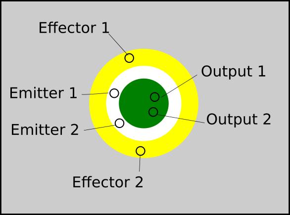 round_node