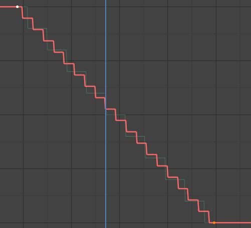 Blender_GraphEditor_SteppedMotion
